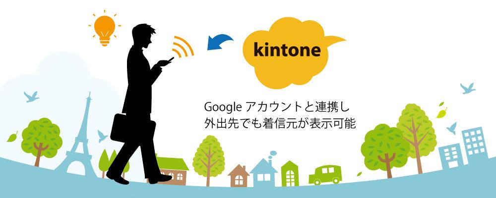 kintoneとGoogleコンタクトの連携