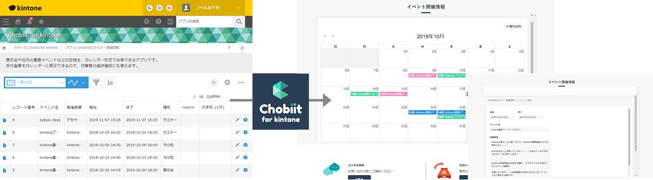 Chobiir for kintone:イベント開催情報の公開を行う
