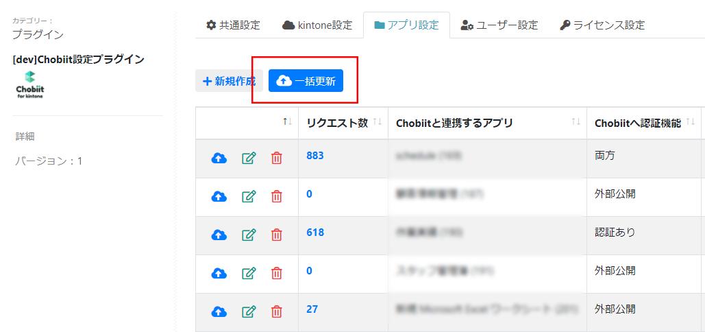 Chobiit9月アップデート1
