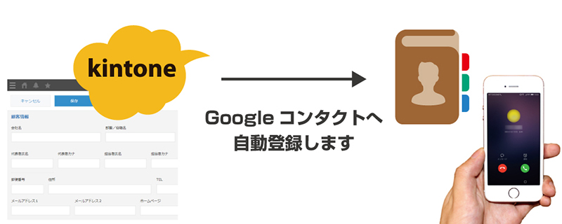 kintoneGoogleコンタクト連携プラグイン1