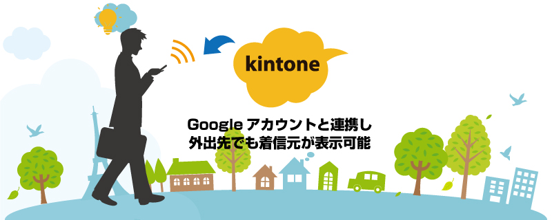 kintoneGoogleコンタクト連携プラグイン3