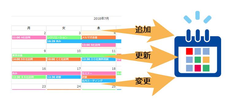 kintoneGoogleカレンダー連携プラグイン4